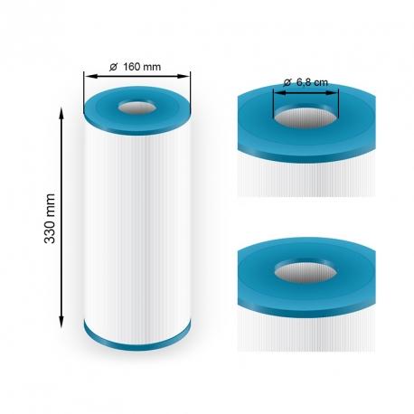 Kartušový filtr do SPA (NEW SKIMMER)